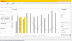 myDHLi Analytics Cost per Unit.jpg