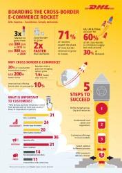 6_Infographic_E-Commerce_Rocket.jpg